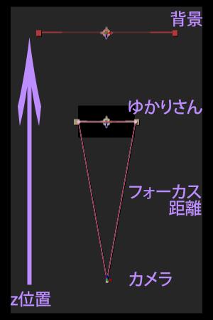depth_01